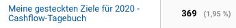 Grafik Traffic Meine Ziele 2020