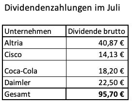 Meine Bruttodividenden im Juli '20