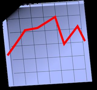 Aktienkurse sinken